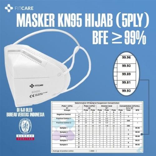 Masker KN95 Headloop, Masker 5ply, Masker Medis, Masker Pelindung diri, Masker Anti Virus,
